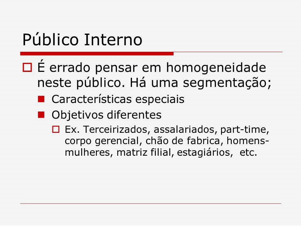 Público Interno É errado pensar em homogeneidade neste público. Há uma segmentação; Características especiais Objetivos diferentes Ex. Terceirizados,