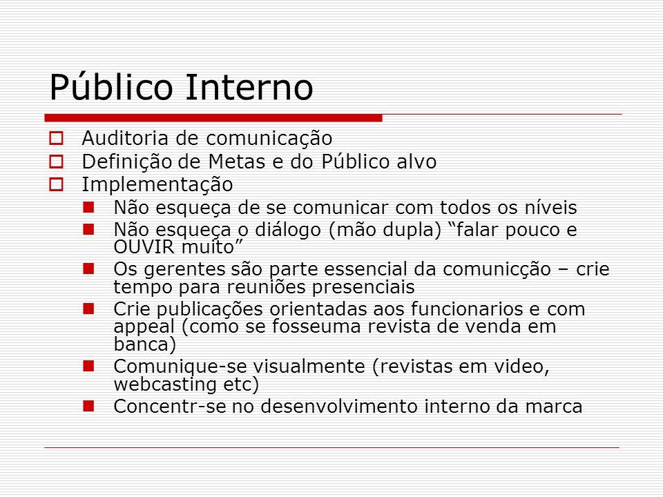 Público Interno Auditoria de comunicação Definição de Metas e do Público alvo Implementação Não esqueça de se comunicar com todos os níveis Não esqueç