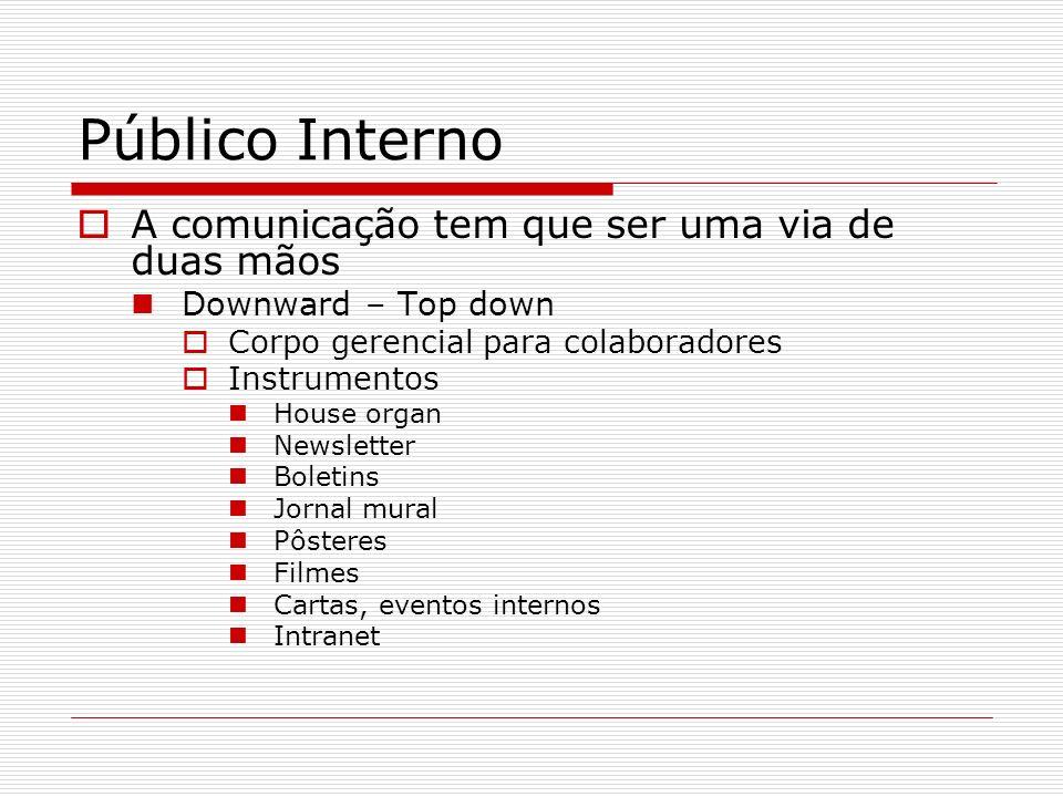 Público Interno A comunicação tem que ser uma via de duas mãos Downward – Top down Corpo gerencial para colaboradores Instrumentos House organ Newslet