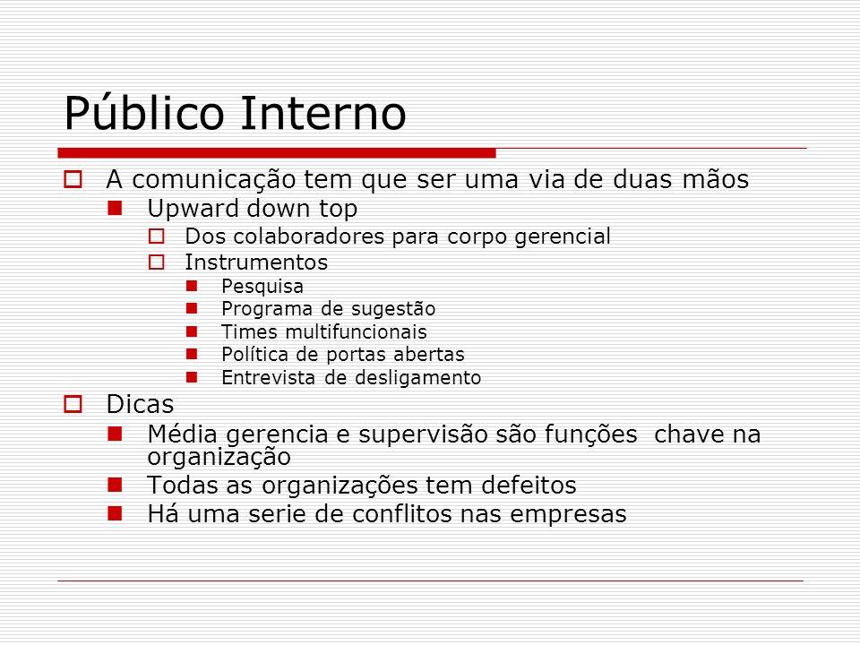Público Interno A comunicação tem que ser uma via de duas mãos Upward down top Dos colaboradores para corpo gerencial Instrumentos Pesquisa Programa d
