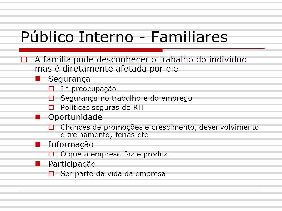 Público Interno - Familiares A família pode desconhecer o trabalho do individuo mas é diretamente afetada por ele Segurança 1ª preocupação Segurança n