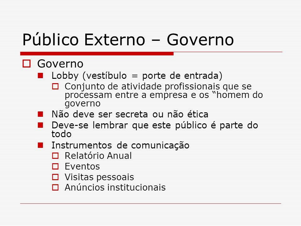 Público Externo – Governo Governo Lobby (vestíbulo = porte de entrada) Conjunto de atividade profissionais que se processam entre a empresa e os homem