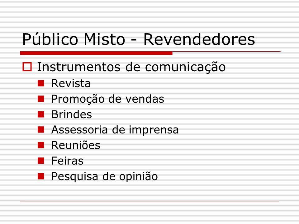Público Misto - Revendedores Instrumentos de comunicação Revista Promoção de vendas Brindes Assessoria de imprensa Reuniões Feiras Pesquisa de opinião