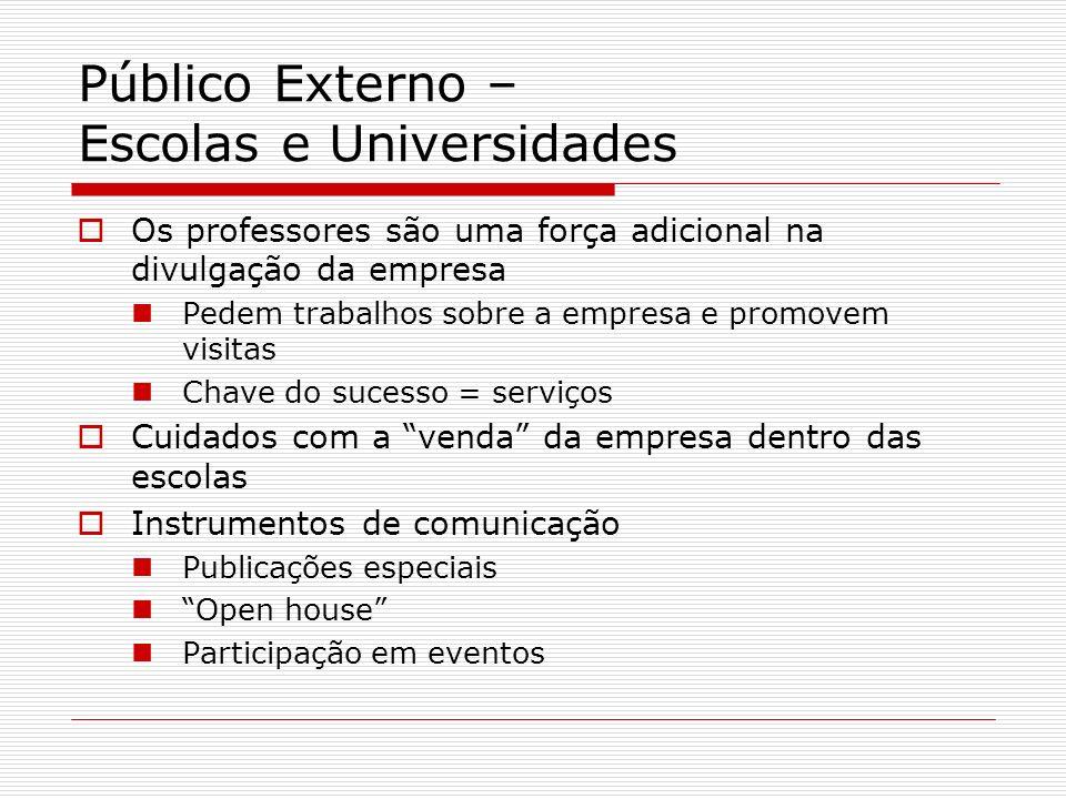 Público Externo – Escolas e Universidades Os professores são uma força adicional na divulgação da empresa Pedem trabalhos sobre a empresa e promovem v