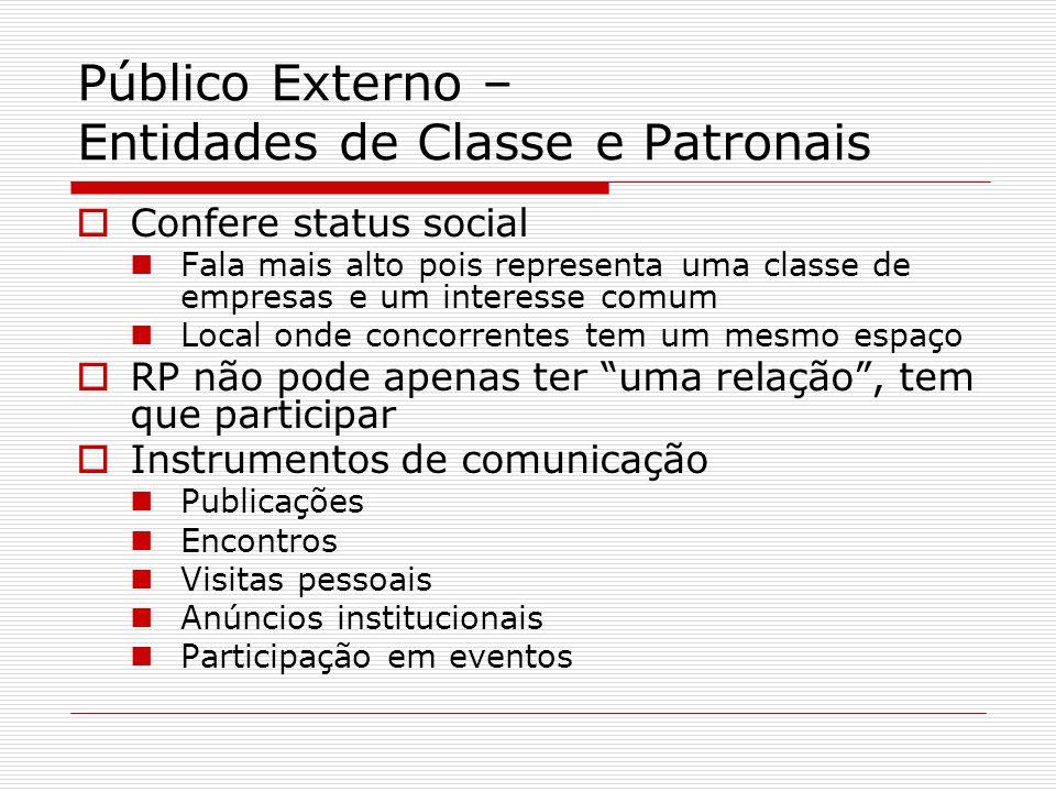 Público Externo – Entidades de Classe e Patronais Confere status social Fala mais alto pois representa uma classe de empresas e um interesse comum Loc