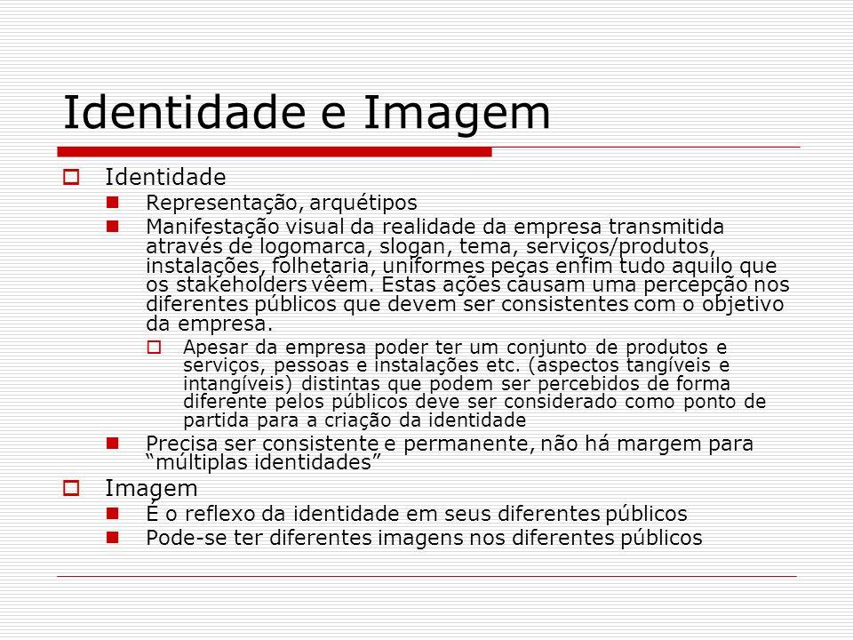 Identidade e Imagem Identidade Representação, arquétipos Manifestação visual da realidade da empresa transmitida através de logomarca, slogan, tema, s