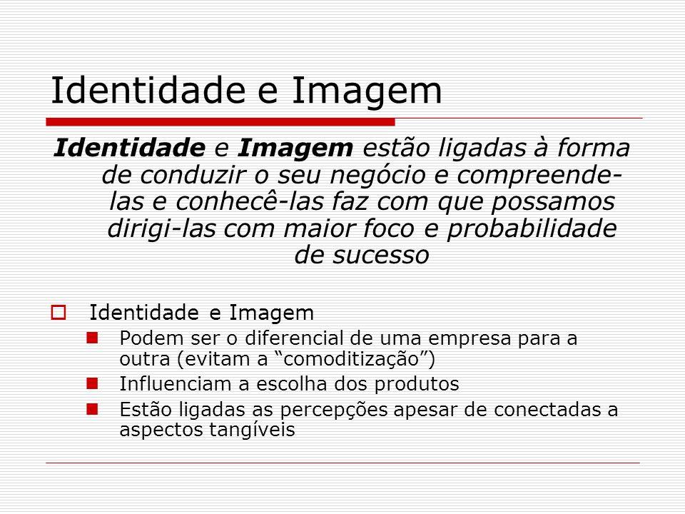 Identidade e Imagem Identidade e Imagem estão ligadas à forma de conduzir o seu negócio e compreende- las e conhecê-las faz com que possamos dirigi-la