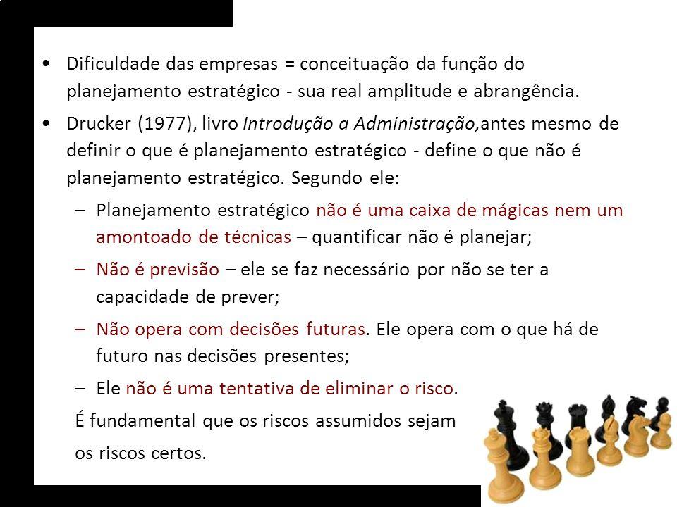 Dificuldade das empresas = conceituação da função do planejamento estratégico - sua real amplitude e abrangência. Drucker (1977), livro Introdução a A