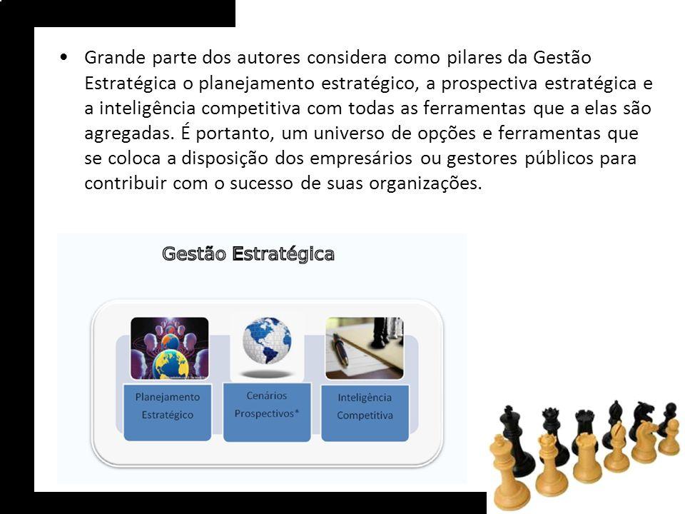 Grande parte dos autores considera como pilares da Gestão Estratégica o planejamento estratégico, a prospectiva estratégica e a inteligência competiti
