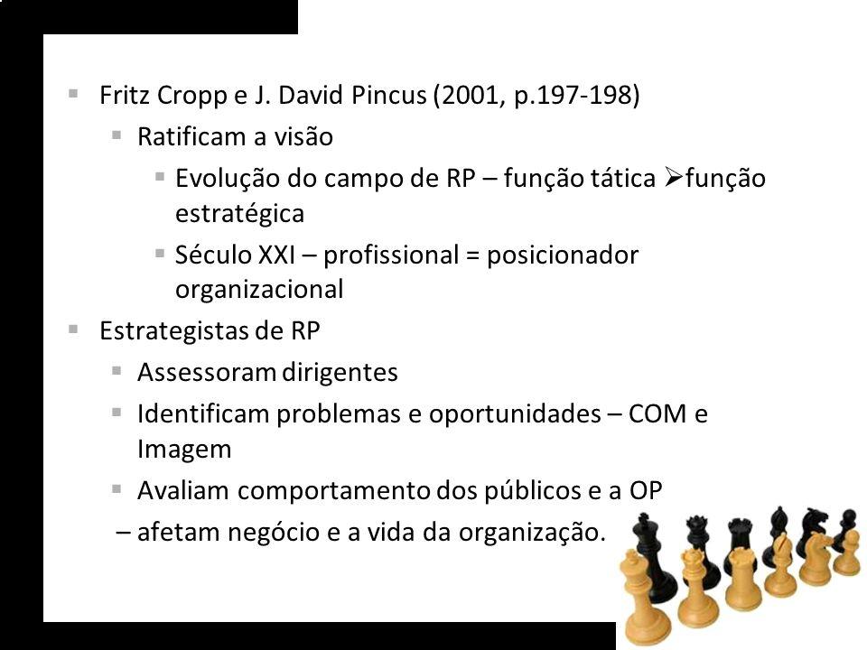 Fritz Cropp e J. David Pincus (2001, p.197-198) Ratificam a visão Evolução do campo de RP – função tática função estratégica Século XXI – profissional