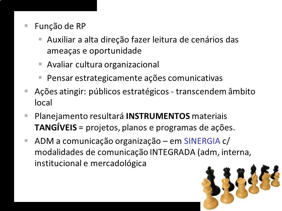 Planejamento estratégico Contextualização e definição
