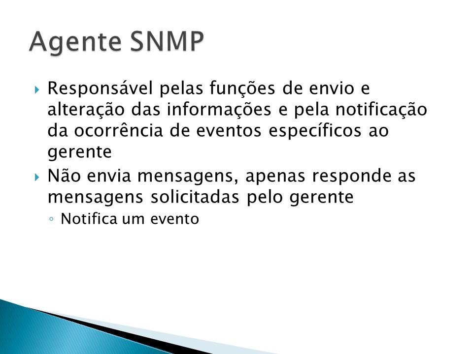 Responsável pelas funções de envio e alteração das informações e pela notificação da ocorrência de eventos específicos ao gerente Não envia mensagens,