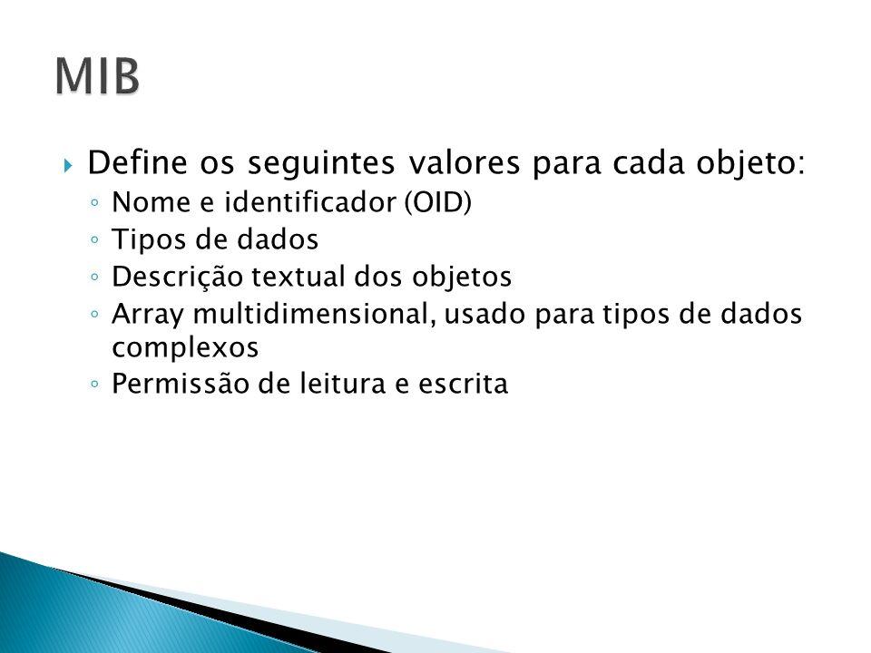 Define os seguintes valores para cada objeto: Nome e identificador (OID) Tipos de dados Descrição textual dos objetos Array multidimensional, usado pa