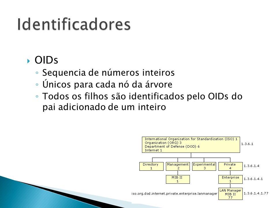 OIDs Sequencia de números inteiros Únicos para cada nó da árvore Todos os filhos são identificados pelo OIDs do pai adicionado de um inteiro