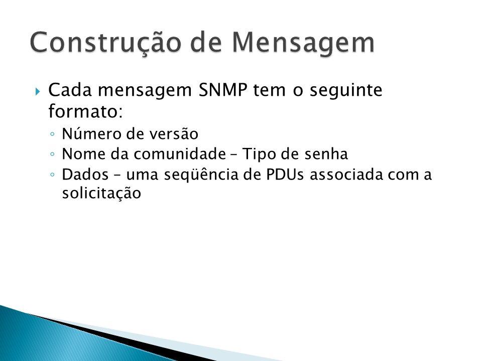 Cada mensagem SNMP tem o seguinte formato: Número de versão Nome da comunidade – Tipo de senha Dados – uma seqüência de PDUs associada com a solicitaç