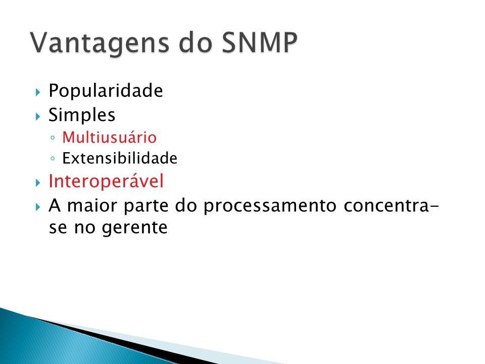 Popularidade Simples Multiusuário Extensibilidade Interoperável A maior parte do processamento concentra- se no gerente
