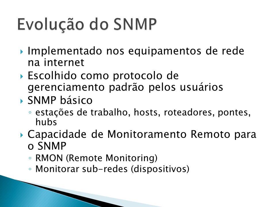 Implementado nos equipamentos de rede na internet Escolhido como protocolo de gerenciamento padrão pelos usuários SNMP básico estações de trabalho, ho