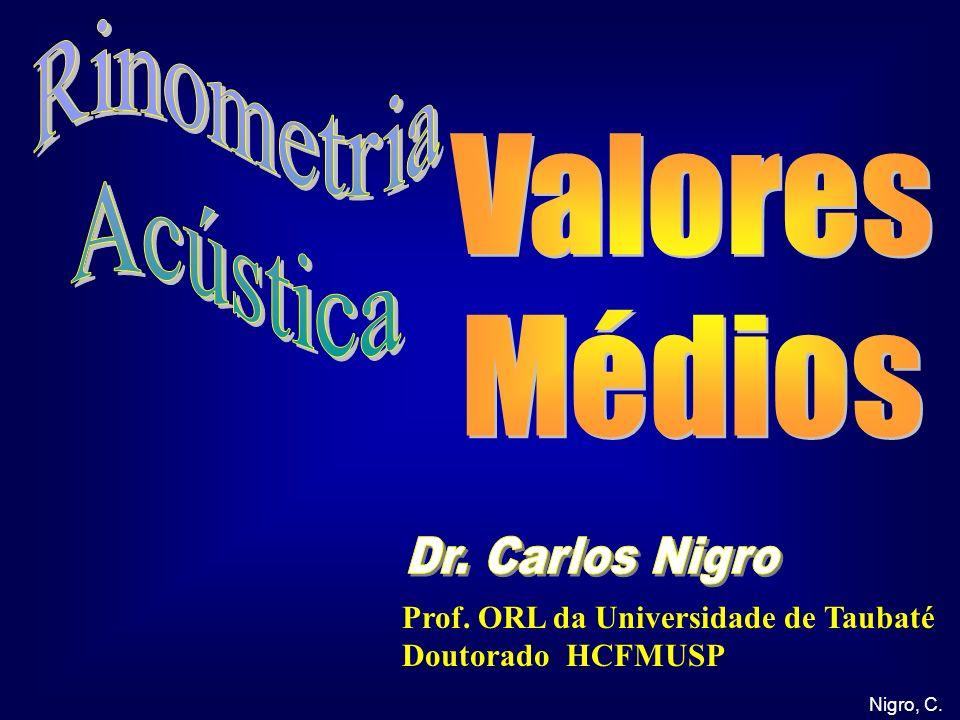 Nigro, C. Prof. ORL da Universidade de Taubaté Doutorado HCFMUSP