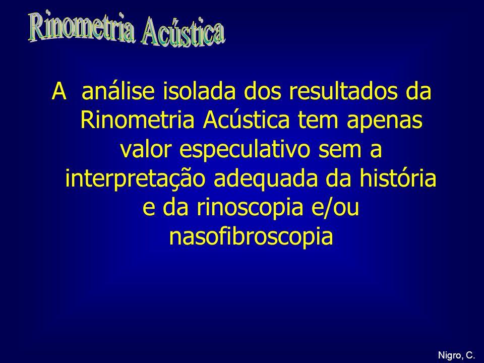 Nigro, C. A análise isolada dos resultados da Rinometria Acústica tem apenas valor especulativo sem a interpretação adequada da história e da rinoscop