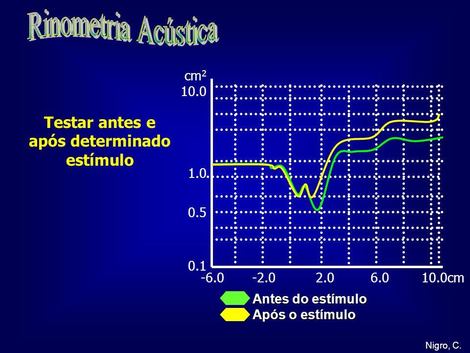 Nigro, C. -6.0 -2.0 2.0 6.0 10.0cm cm 2 10.0 1.0 0.5 0.1 Antes do estímulo Após o estímulo Testar antes e após determinado estímulo