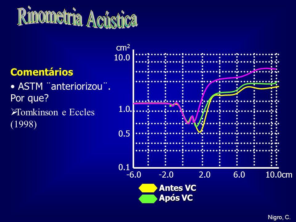 Nigro, C. -6.0 -2.0 2.0 6.0 10.0cm cm 2 10.0 1.0 0.5 0.1 Antes VC Após VC Comentários ASTM ¨anteriorizou¨. Por que? Tomkinson e Eccles (1998)