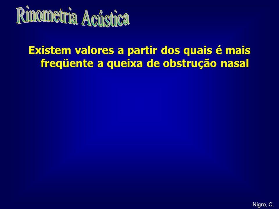 Nigro, C. Existem valores a partir dos quais é mais freqüente a queixa de obstrução nasal