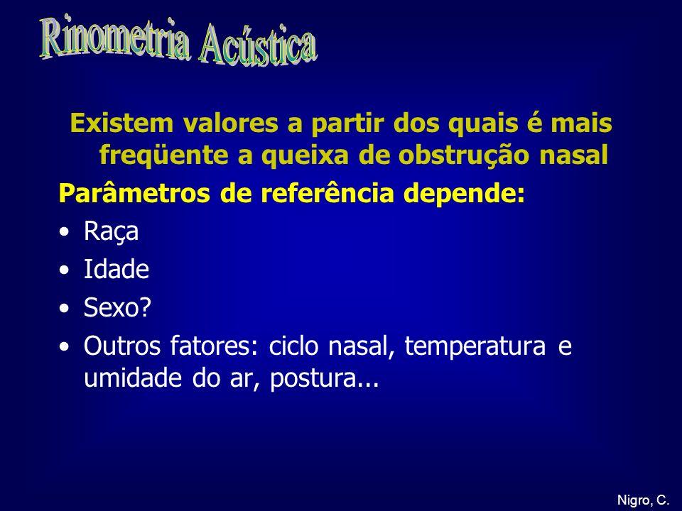 Nigro, C. Existem valores a partir dos quais é mais freqüente a queixa de obstrução nasal Parâmetros de referência depende: Raça Idade Sexo? Outros fa