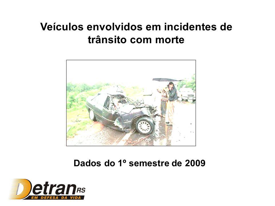 Veículos envolvidos em incidentes de trânsito com morte Dados do 1º semestre de 2009