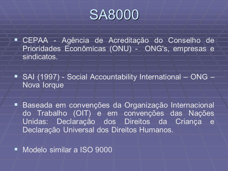 SA8000 Trabalho infantil; Trabalho forçado; Saúde e segurança; Liberdade de negociação e o direito de negociação coletiva; Discriminação; Práticas disciplinares; Horário de trabalho; Remuneração; Sistema de Gestão da responsabilidade social.
