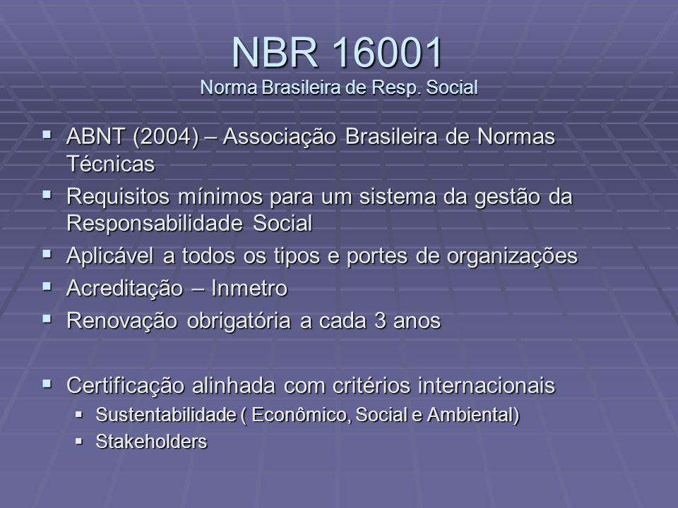 NBR 16001 Norma Brasileira de Resp. Social ABNT (2004) – Associação Brasileira de Normas Técnicas ABNT (2004) – Associação Brasileira de Normas Técnic
