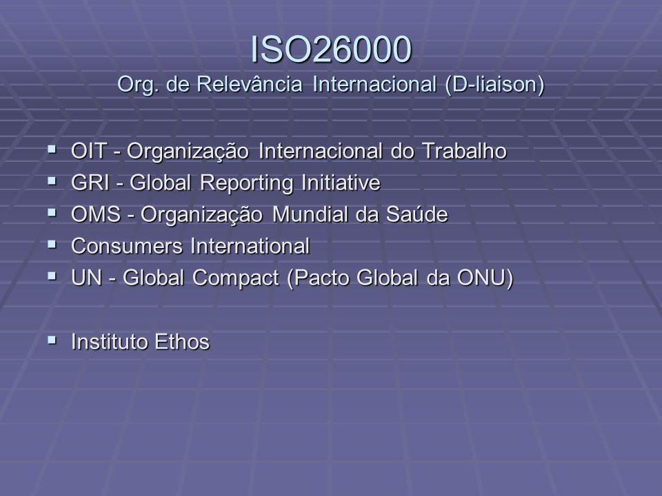 ISO26000 Temas centrais Governança Organizacional Governança Organizacional Direitos Humanos Direitos Humanos Práticas do Trabalho Práticas do Trabalho Meio Ambiente Meio Ambiente Práticas Leais (justas) de Operação Práticas Leais (justas) de Operação Questões do Consumidor Questões do Consumidor Envolvimento e Desenvolvimento da Comunidade Envolvimento e Desenvolvimento da Comunidade