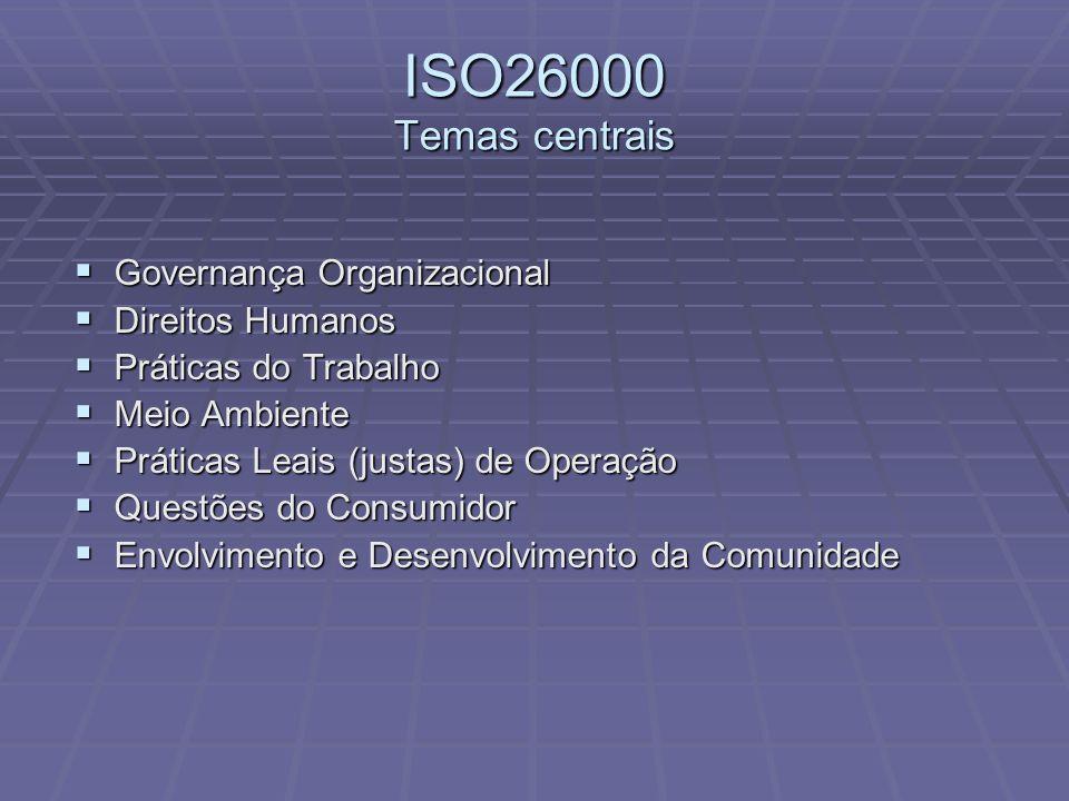 ISO26000 Temas centrais Governança Organizacional Governança Organizacional Direitos Humanos Direitos Humanos Práticas do Trabalho Práticas do Trabalh