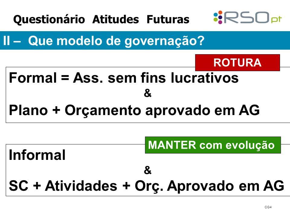 II – Que modelo de governação. CG4 Questionário Atitudes Futuras Formal = Ass.