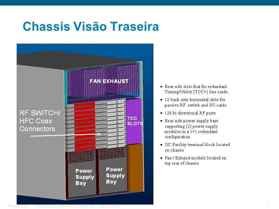 © 2006 Cisco Systems, Inc. All rights reserved.Cisco ConfidentialPresentation_ID 7 Chassis Visão Traseira