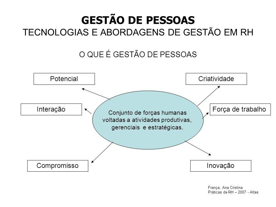 GESTÃO DE PESSOAS TECNOLOGIAS E ABORDAGENS DE GESTÃO EM RH O QUE É GESTÃO DE PESSOAS Conjunto de forças humanas voltadas a atividades produtivas, gere