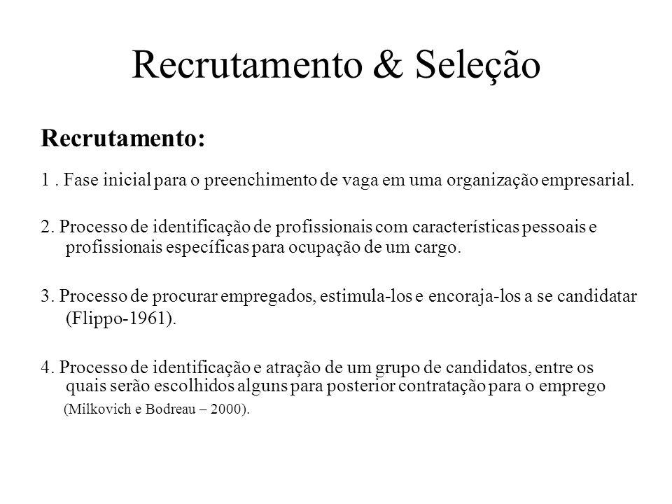 Recrutamento & Seleção Recrutamento: 1. Fase inicial para o preenchimento de vaga em uma organização empresarial. 2. Processo de identificação de prof