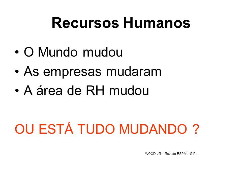 Recursos Humanos O Mundo mudou As empresas mudaram A área de RH mudou OU ESTÁ TUDO MUDANDO ? WOOD JR – Revista ESPM – S.P.