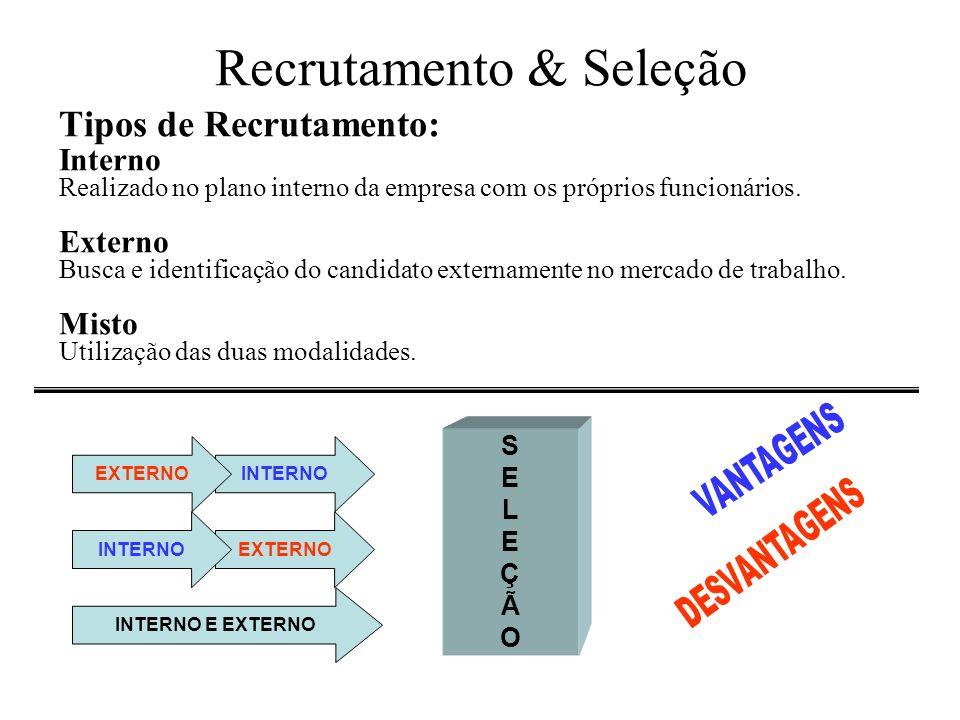 Recrutamento & Seleção Tipos de Recrutamento: Interno Realizado no plano interno da empresa com os próprios funcionários. Externo Busca e identificaçã