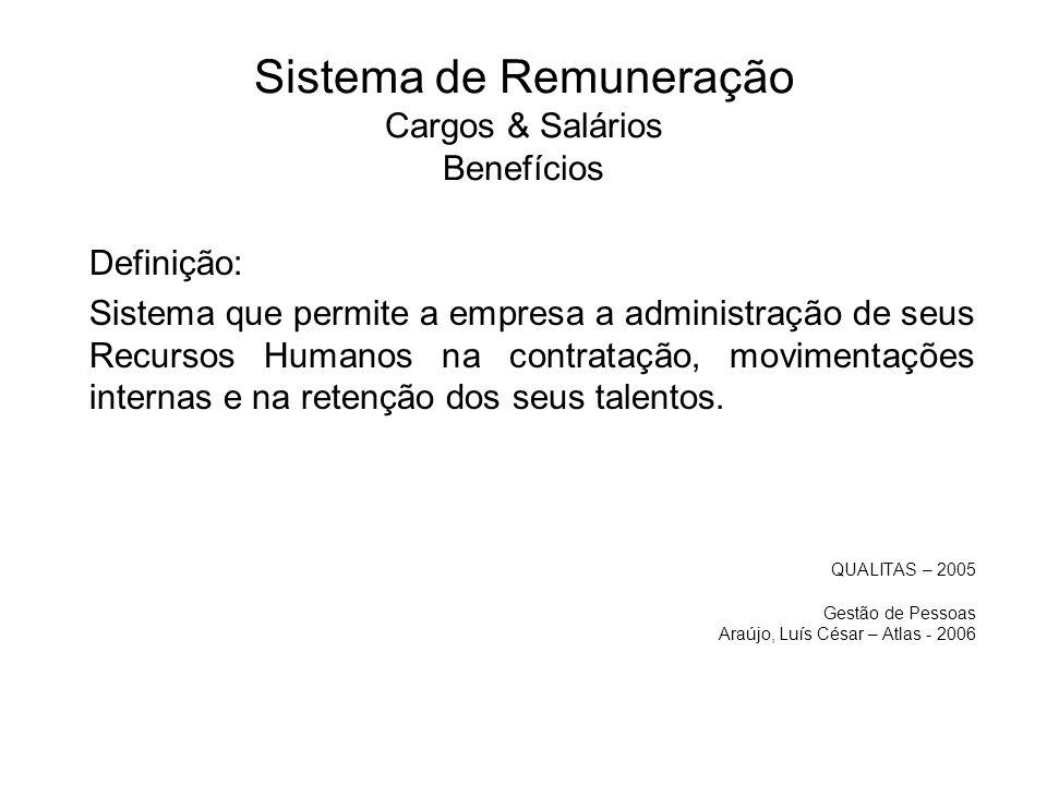 Sistema de Remuneração Cargos & Salários Benefícios Definição: Sistema que permite a empresa a administração de seus Recursos Humanos na contratação,