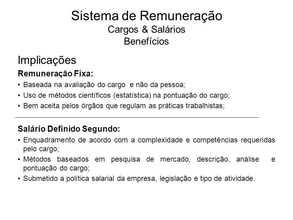 Sistema de Remuneração Cargos & Salários Benefícios Implicações Remuneração Fixa: Baseada na avaliação do cargo e não da pessoa; Uso de métodos cientí