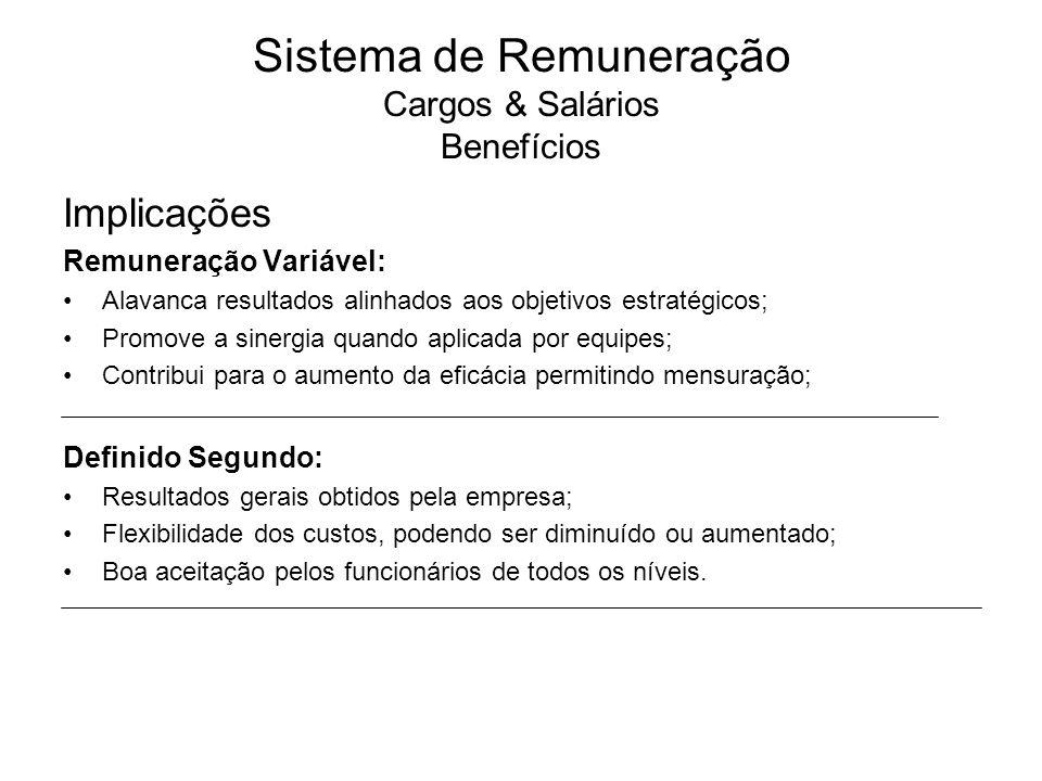 Sistema de Remuneração Cargos & Salários Benefícios Implicações Remuneração Variável: Alavanca resultados alinhados aos objetivos estratégicos; Promov