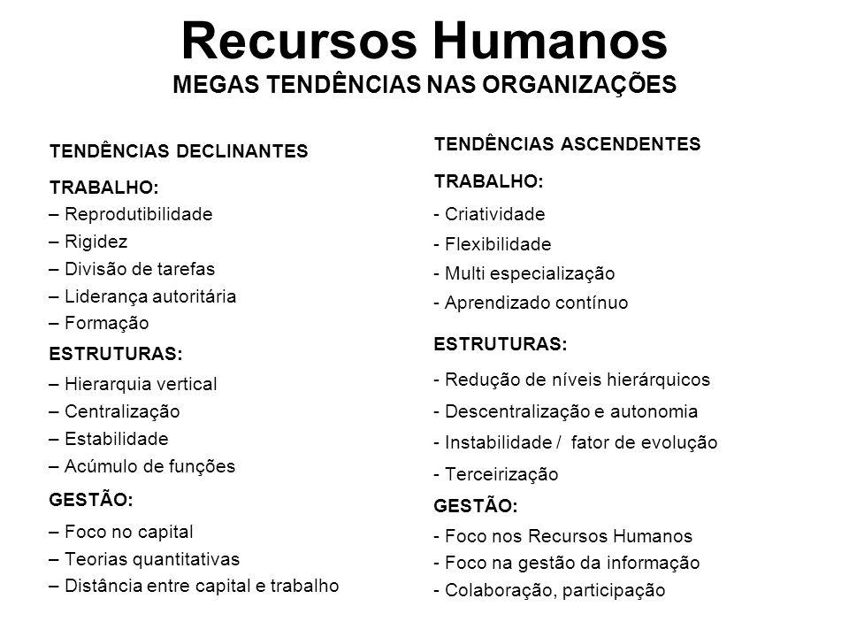 Recursos Humanos MEGAS TENDÊNCIAS NAS ORGANIZAÇÕES TENDÊNCIAS DECLINANTES TRABALHO: – Reprodutibilidade – Rigidez – Divisão de tarefas – Liderança aut
