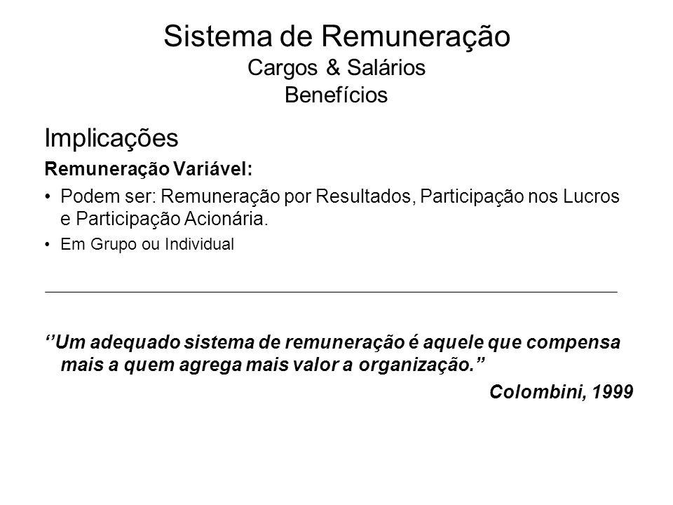 Sistema de Remuneração Cargos & Salários Benefícios Implicações Remuneração Variável: Podem ser: Remuneração por Resultados, Participação nos Lucros e