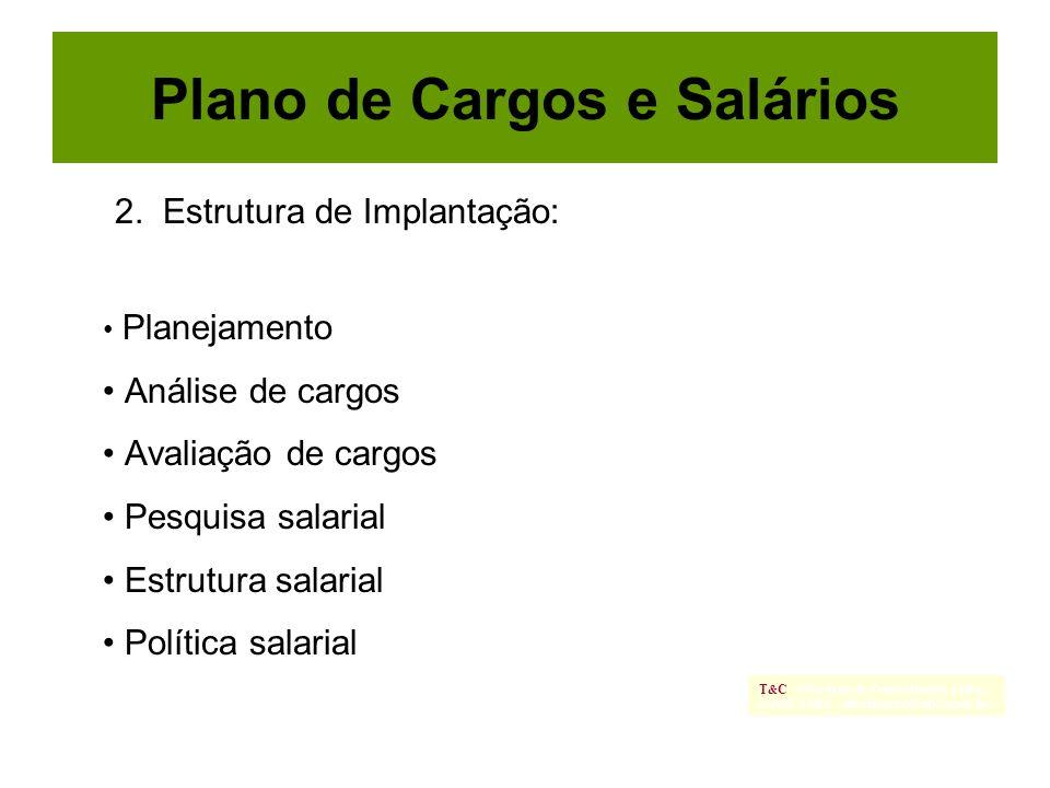 2. Estrutura de Implantação: Planejamento Análise de cargos Avaliação de cargos Pesquisa salarial Estrutura salarial Política salarial Plano de Cargos
