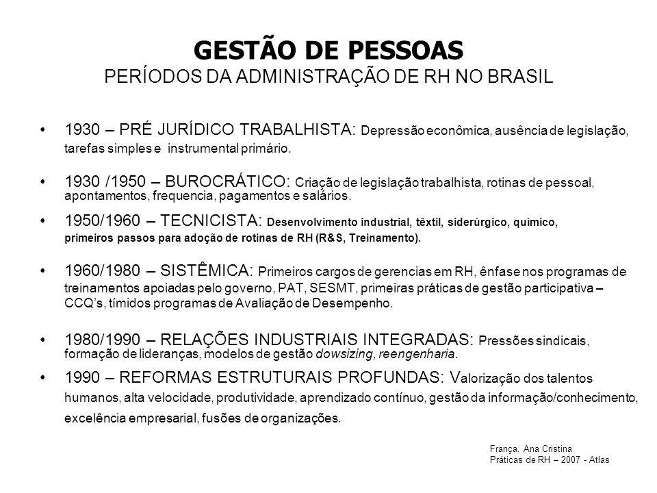 GESTÃO DE PESSOAS PERÍODOS DA ADMINISTRAÇÃO DE RH NO BRASIL 1930 – PRÉ JURÍDICO TRABALHISTA: Depressão econômica, ausência de legislação, tarefas simp