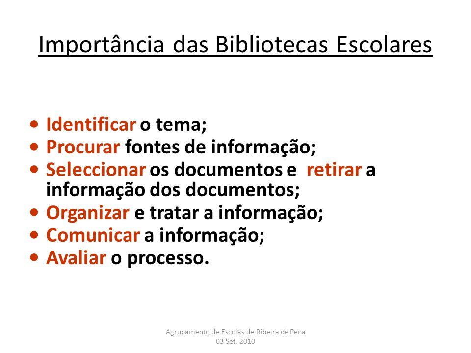 Importância das Bibliotecas Escolares Identificar o tema; Procurar fontes de informação; Seleccionar os documentos e retirar a informação dos document