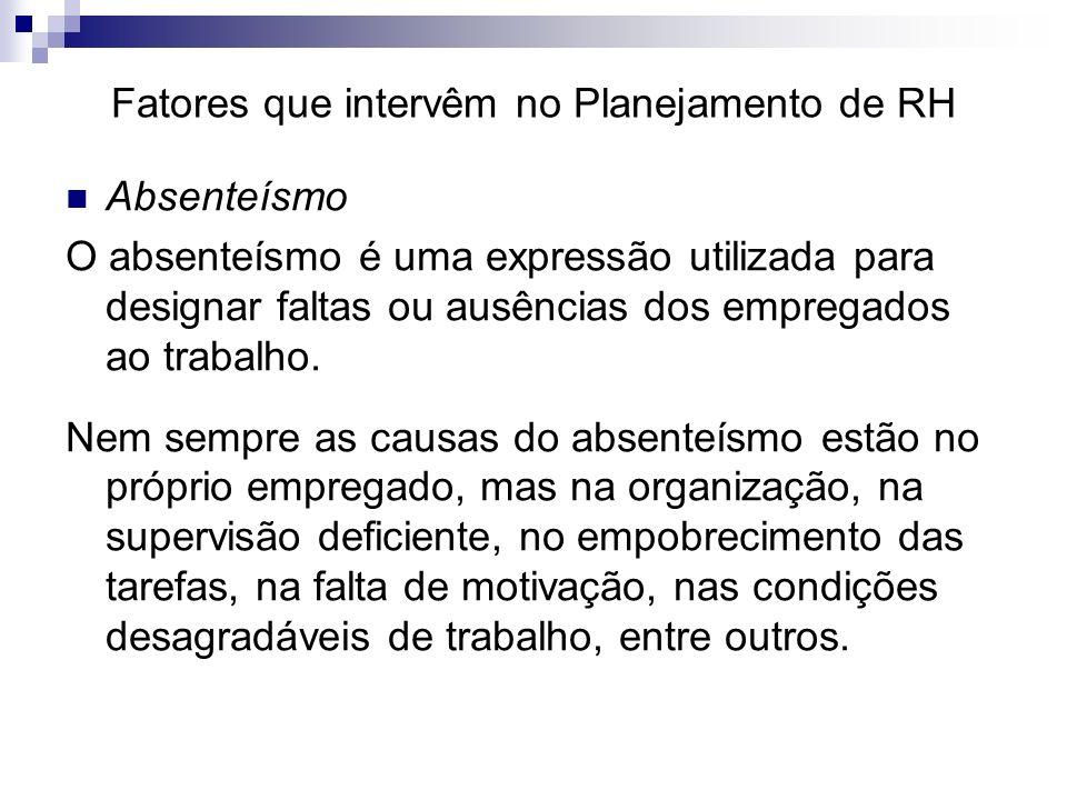 Fatores que intervêm no Planejamento de RH Absenteísmo O absenteísmo é uma expressão utilizada para designar faltas ou ausências dos empregados ao tra