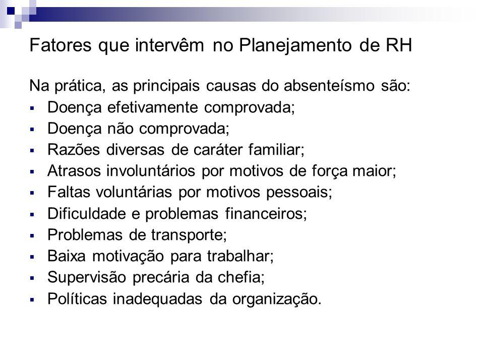 Fatores que intervêm no Planejamento de RH Na prática, as principais causas do absenteísmo são: Doença efetivamente comprovada; Doença não comprovada;