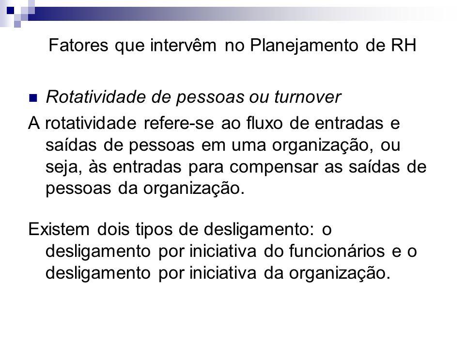 Fatores que intervêm no Planejamento de RH Rotatividade de pessoas ou turnover A rotatividade refere-se ao fluxo de entradas e saídas de pessoas em um
