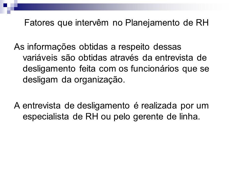 Fatores que intervêm no Planejamento de RH A entrevista de desligamento abrange os seguintes aspectos: Motivo que determinou o desligamento.